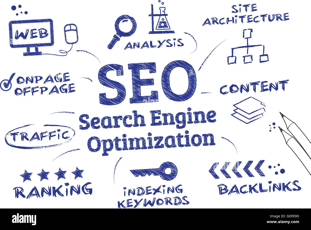 seo - search engine optimization concept. Chart with keywords and icons - Stock Image
