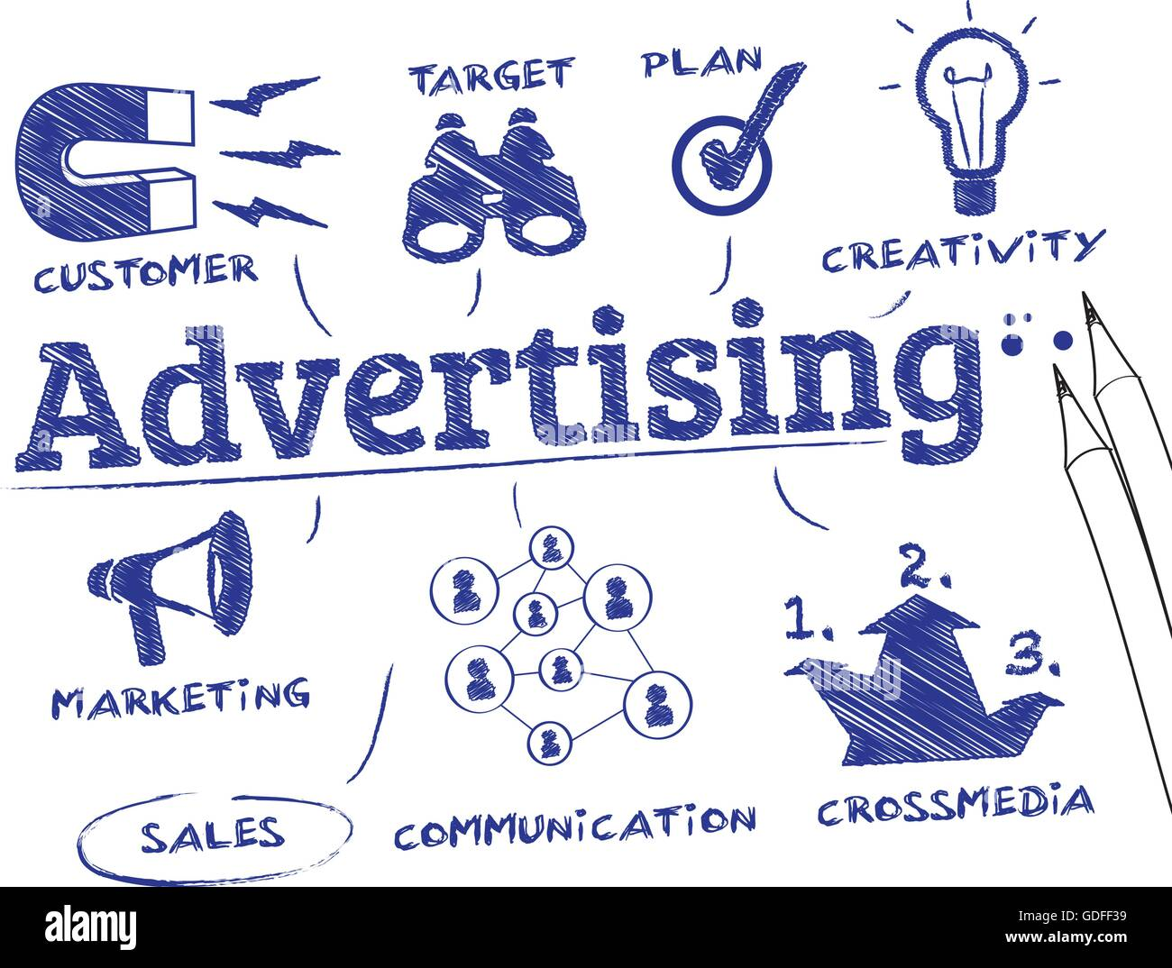 Advertising concept. Chart with keywords and icons - Stock Image