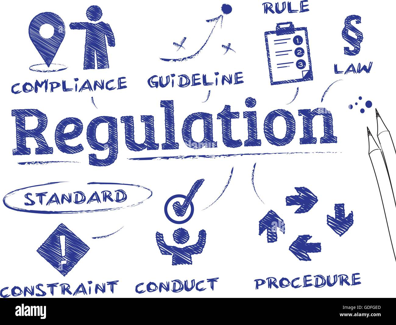 Regulation. Chart with keywords and icons - Stock Image