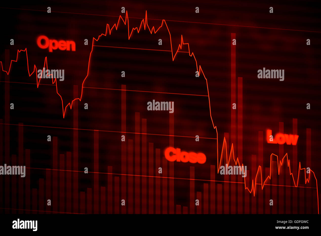 Stock market chart or graph in red falling downward bear market. - Stock Image
