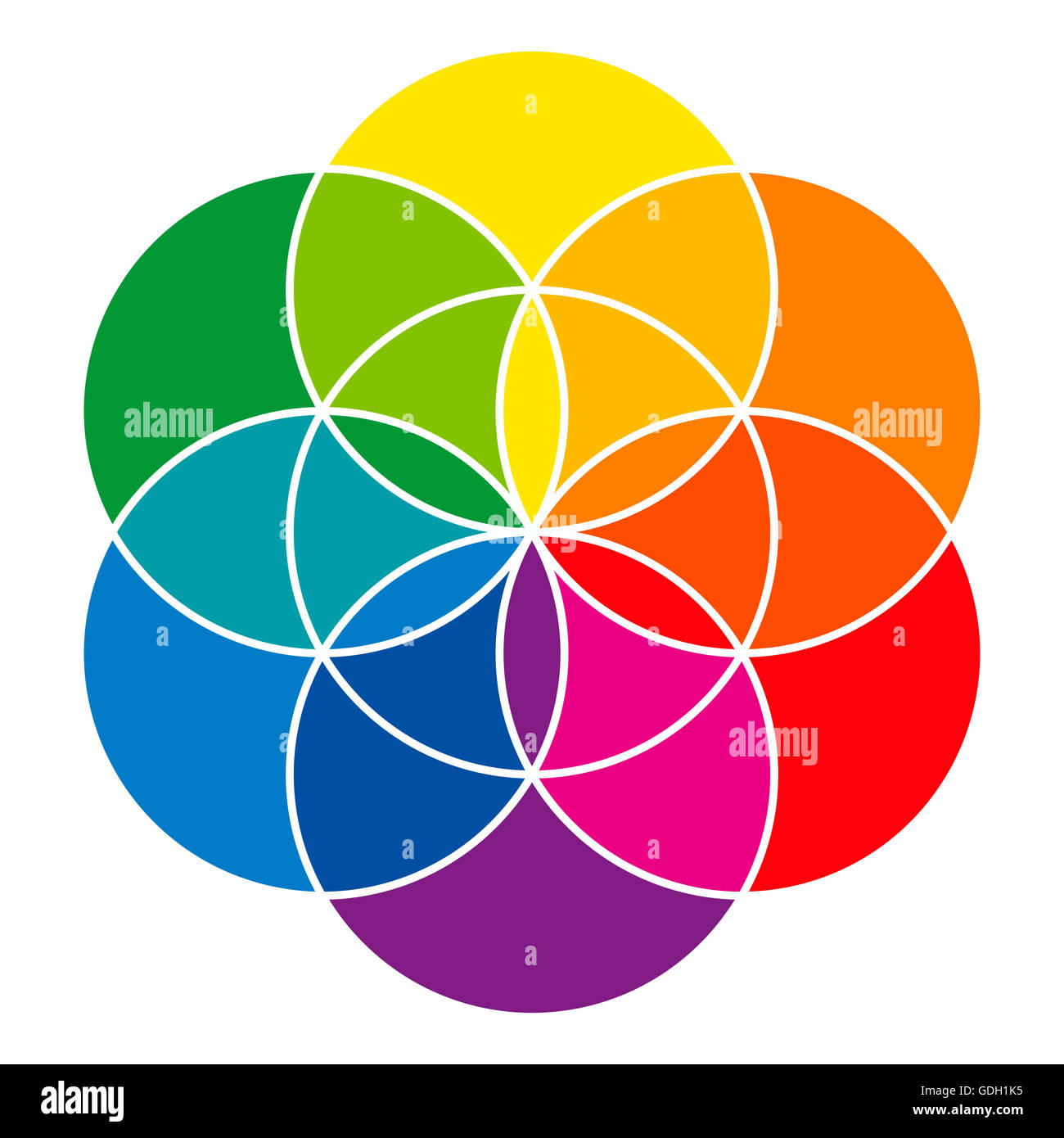 Rainbow Colored Seed Of Life And Color Wheel Showing Complementary