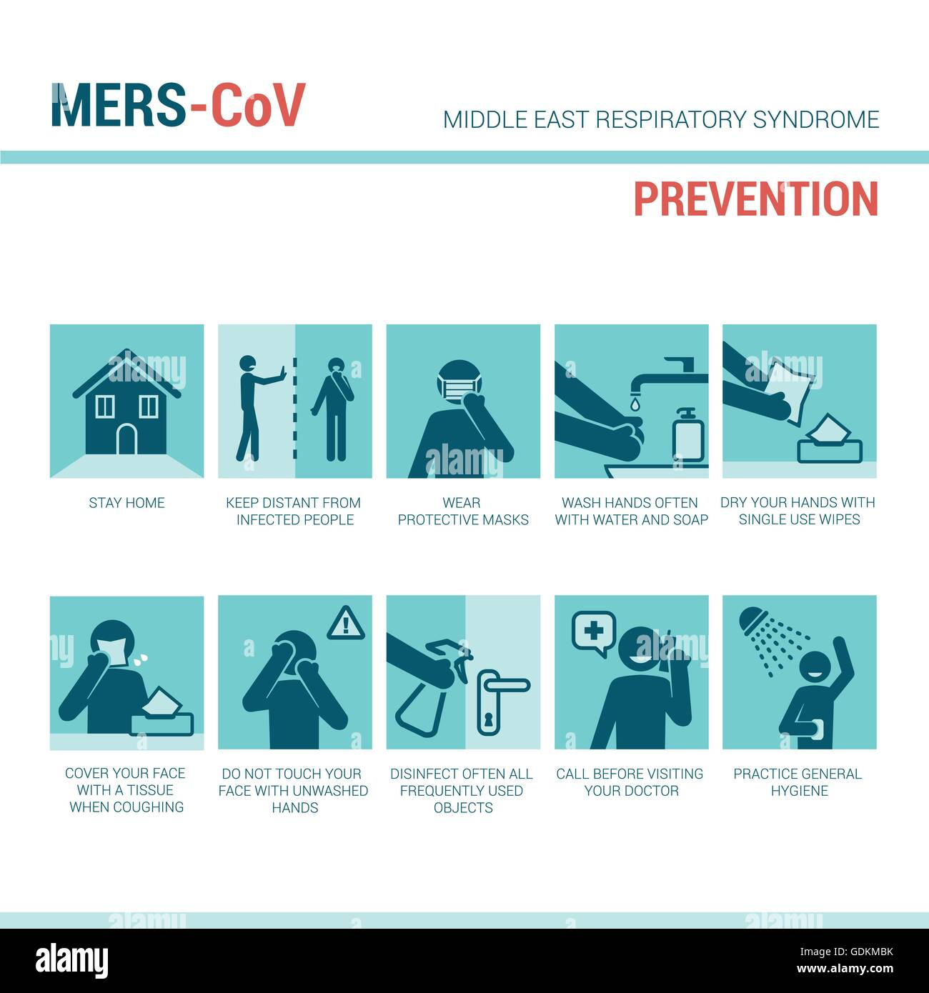 MERS_CoV prevention sign, illustrated medical procedures with stick figures to prevent virus spread - Stock Image