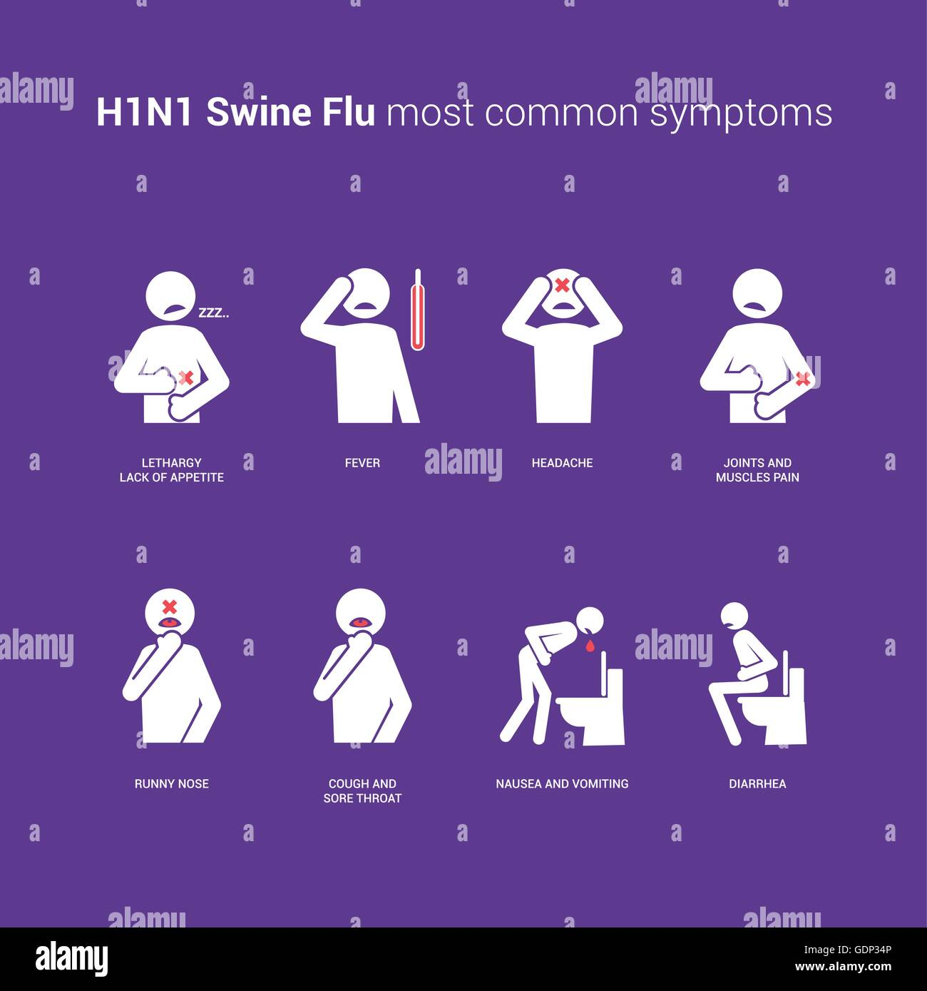 H1N1 Swine flu symptoms with stick figures and text - Stock Vector