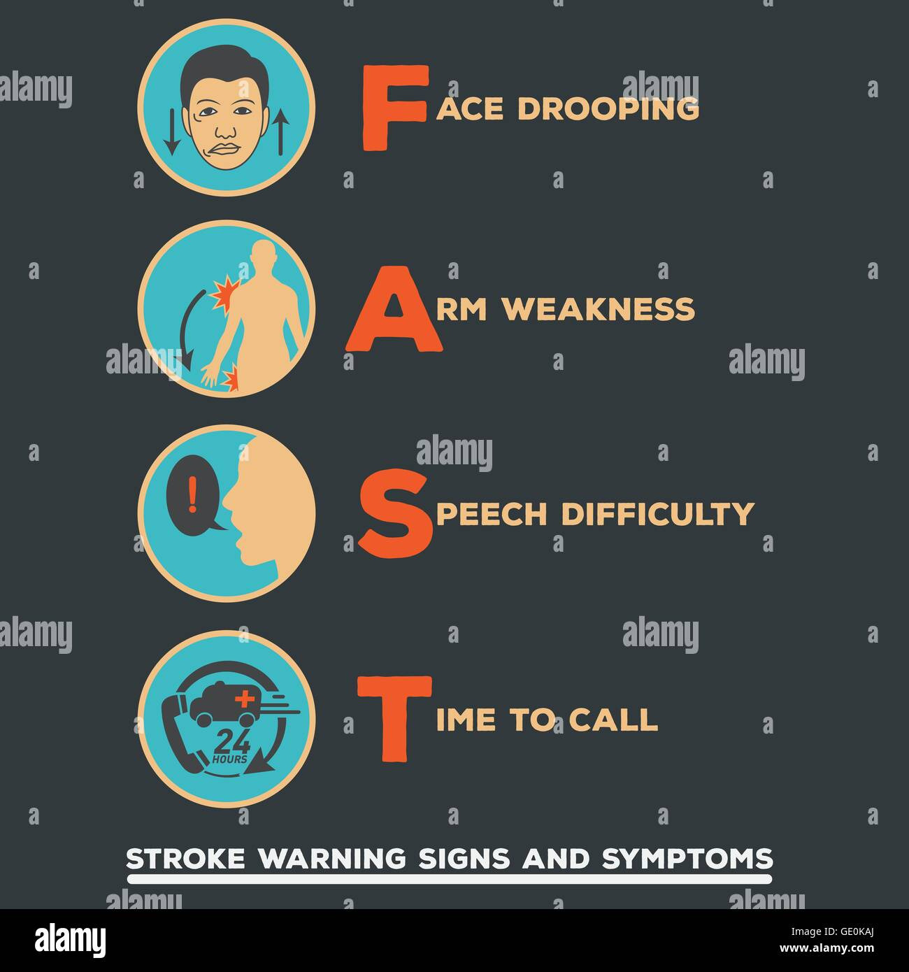 stroke warning signs and symptoms - Stock Image