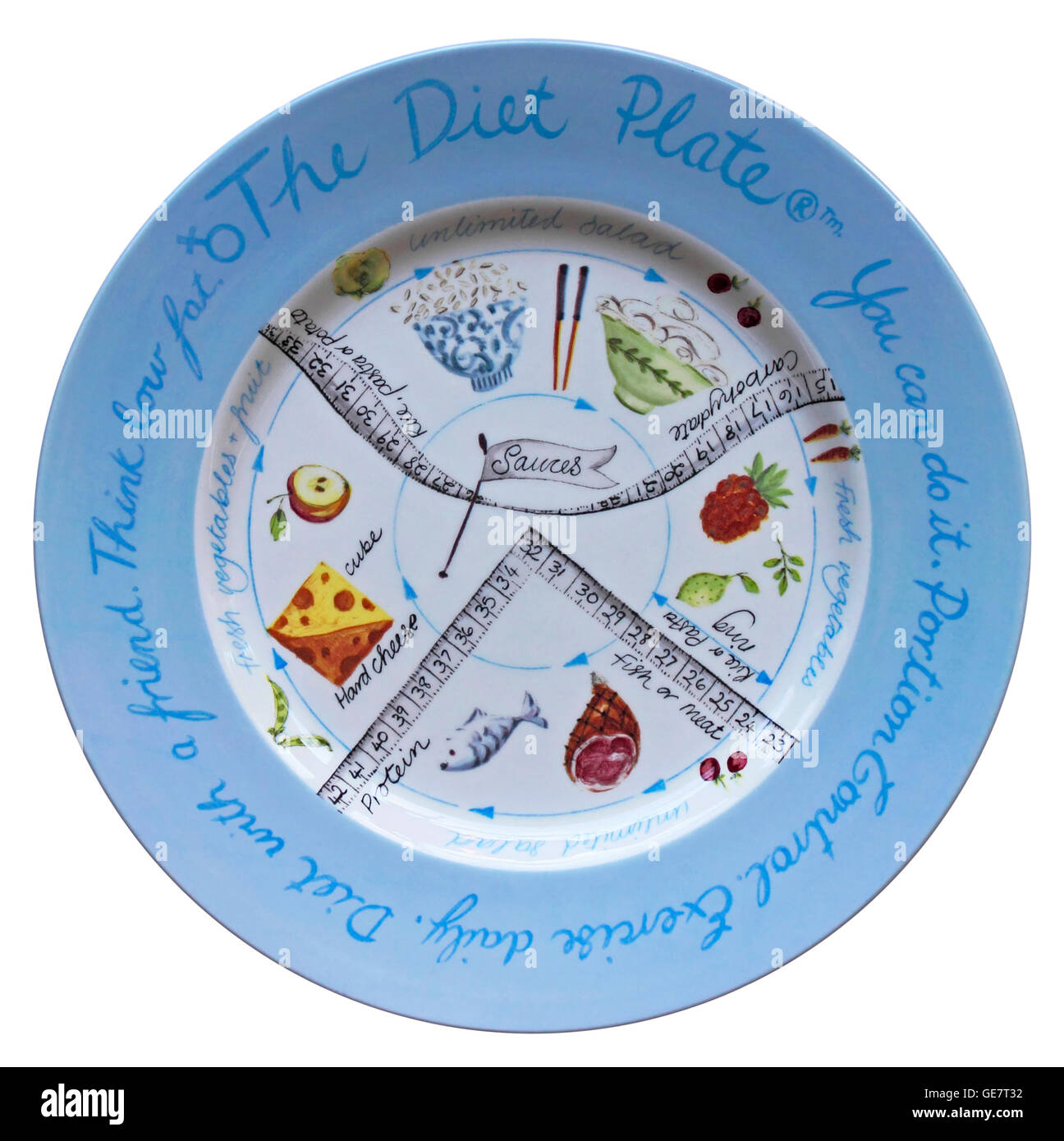 The Diet Plate showing measured portions of food types - Stock Image
