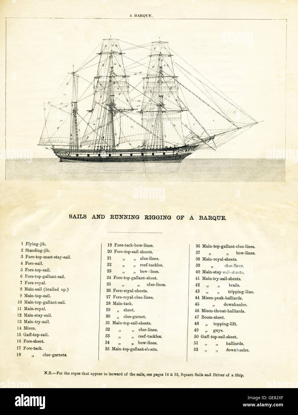 This 19th-century drawing shows the sails and running rig of a barque. - Stock Image