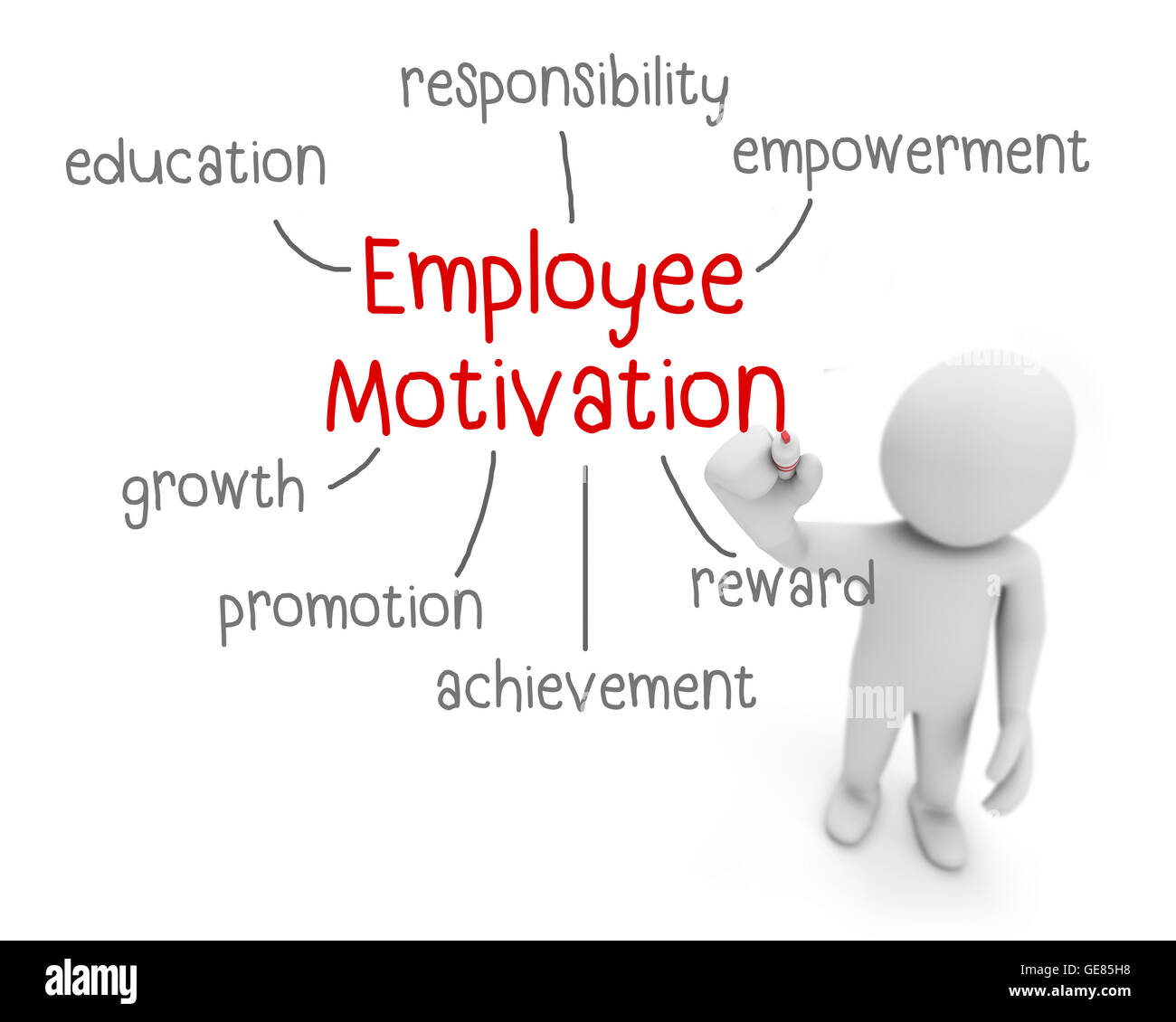 employee motivation red and black text ,business man writing employee motivation concept ,Man explain the meaning - Stock Image