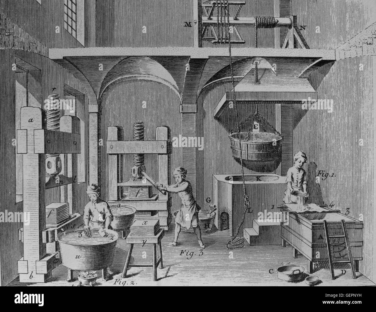 Encyclopedie. Edited by Denis Diderot and Jean Le Rond D'Alembert. Published, 1770. Plate 366. Paper manufacturers. - Stock Image