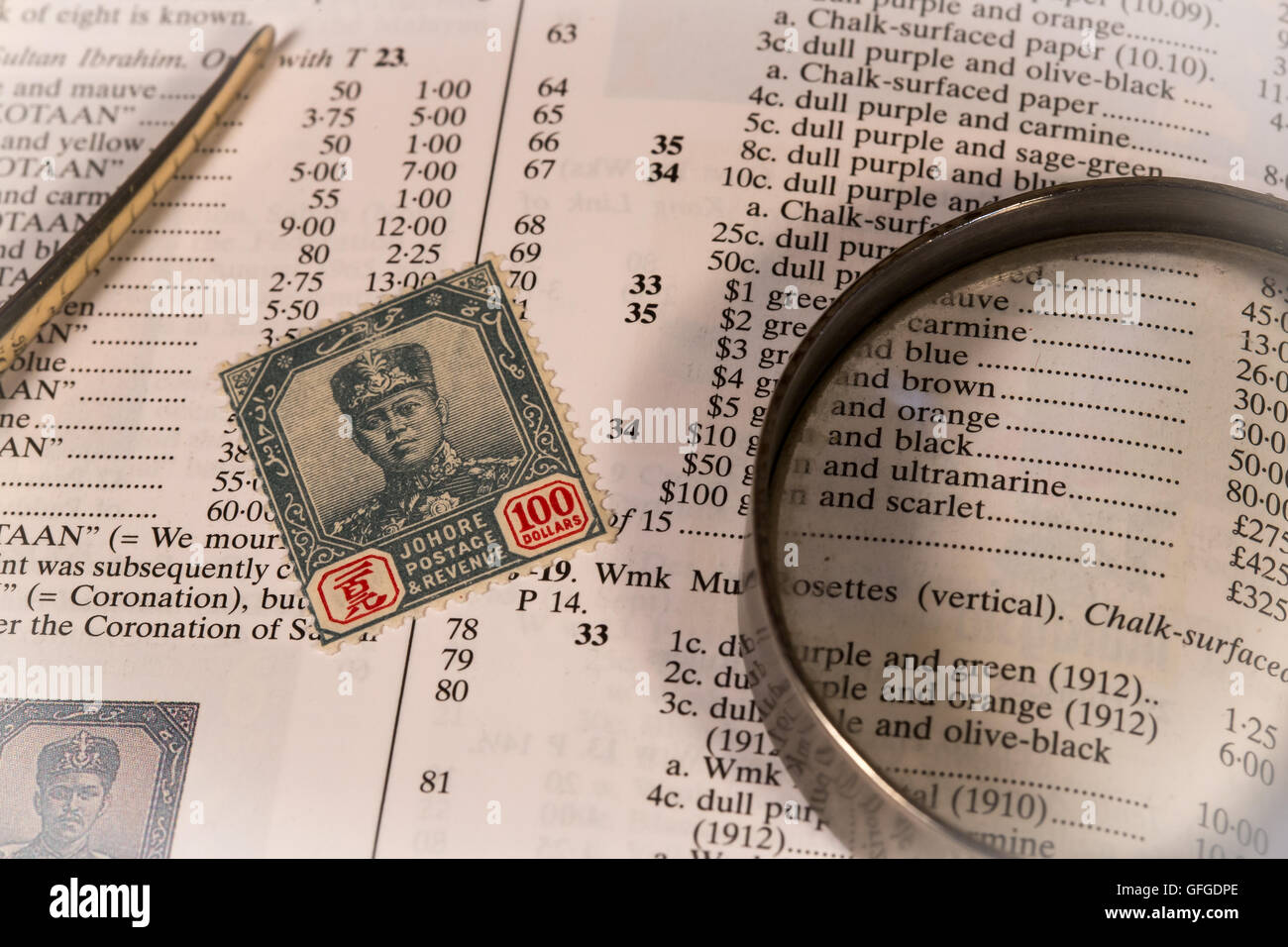 Stamp collecting as a pastime with rare and expensive stamps and High catalogue values Stock Photo