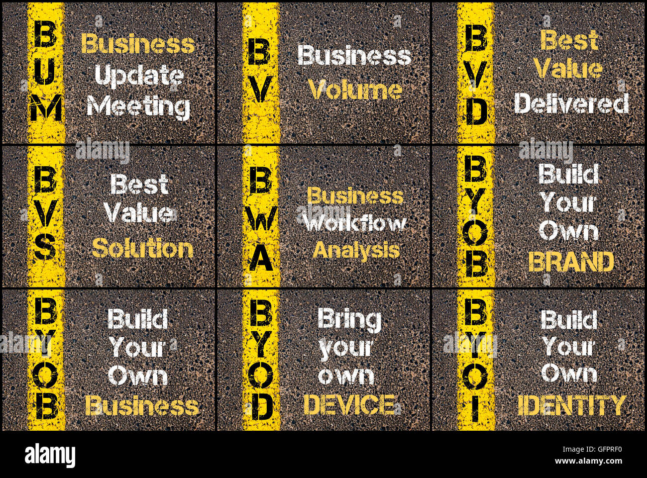 Photo collage of Business Acronyms written over road marking yellow paint line. BUM, BV, BVD, BVS, BWA, BYOB, BYOB, - Stock Image
