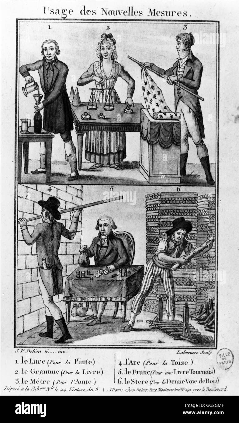 Labrousse French school Use of the New Measurements (Metric System) 1795 Engraving Paris, musée Carnavalet - Stock Image