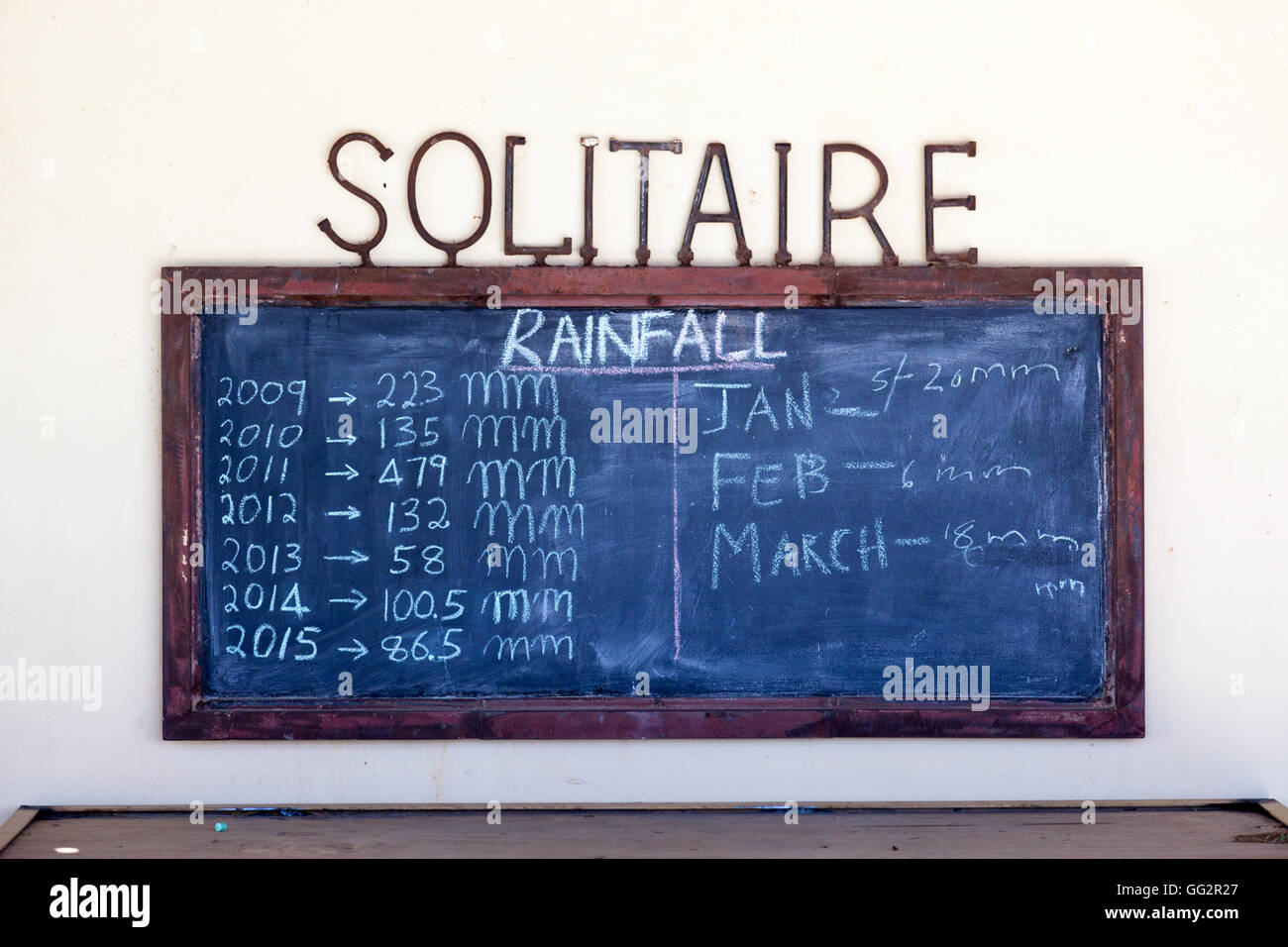 Namibia Solitaire rainfall measures - Stock Image