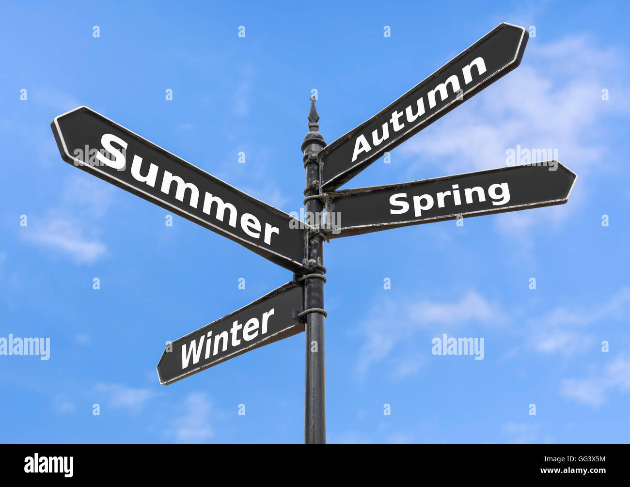 Seasons concept sign. - Stock Image