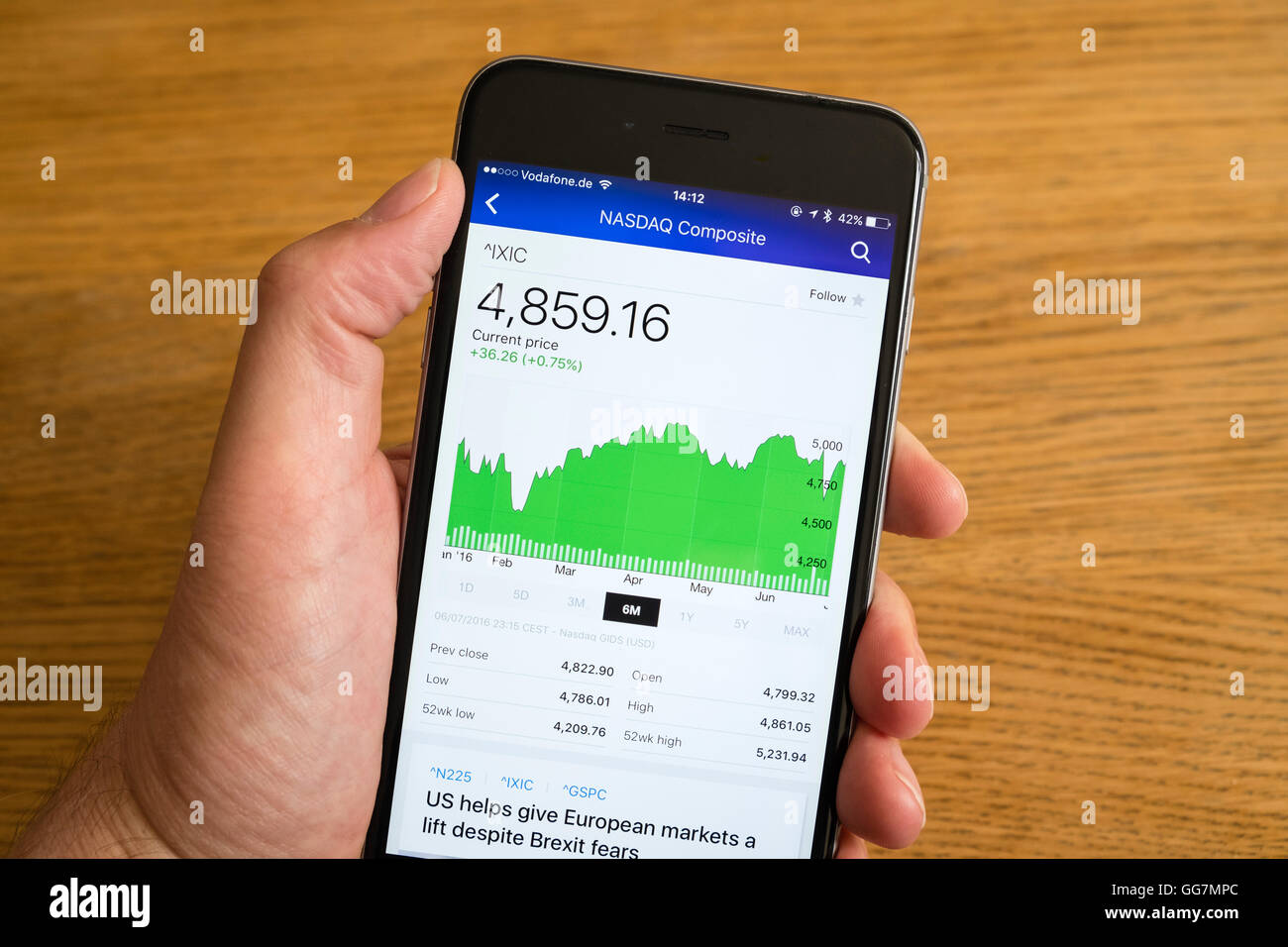 Detail of stock market performance of NASDAQ stock exchange  on a smart phone - Stock Image