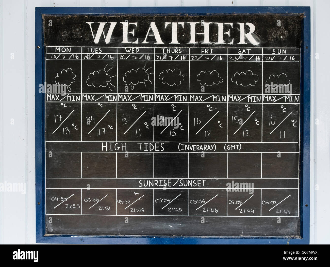 Blackboard showing current weather forecast at Inveraray in Argyll and Bute in Scotland, united Kingdom - Stock Image