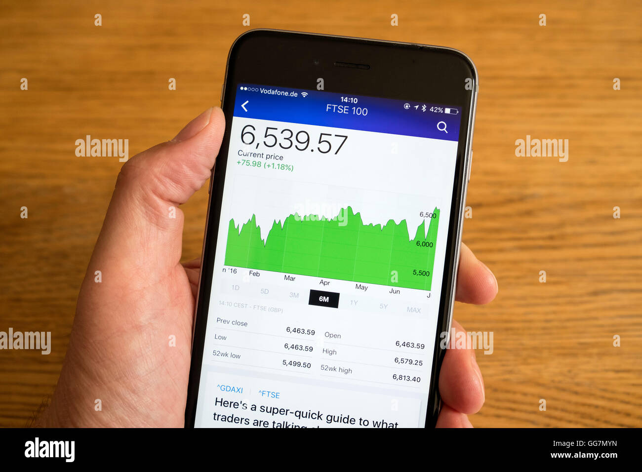 Detail of stock market performance of FTSE   stock exchange  on a smart phone - Stock Image