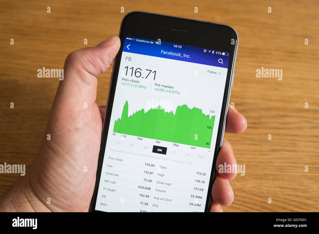 Detail of stock market performance of Facebook company on a smart phone - Stock Image