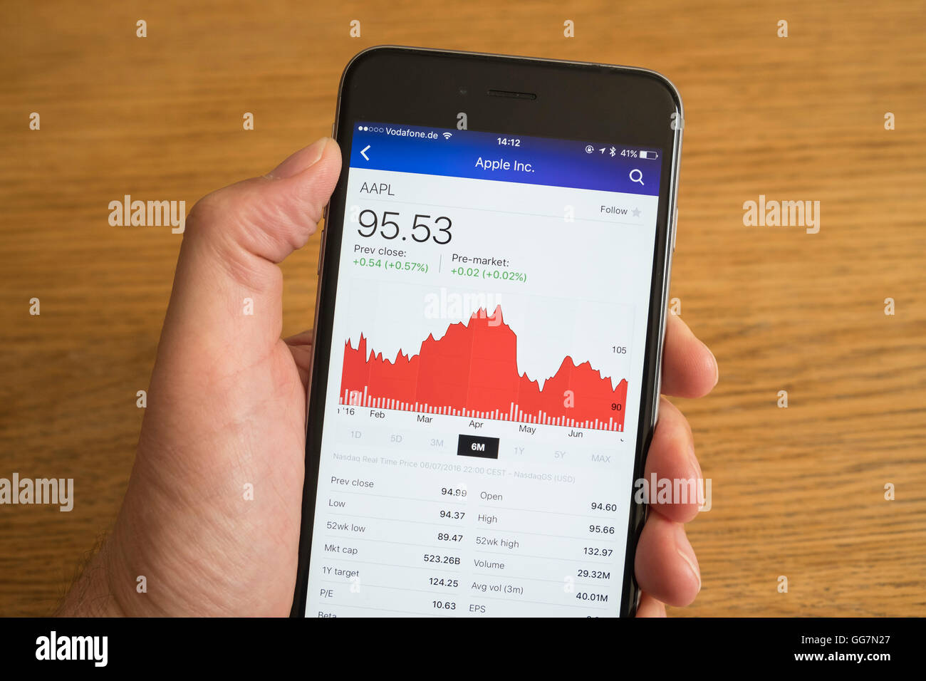 Detail of stock market performance of Apple company on a smart phone - Stock Image