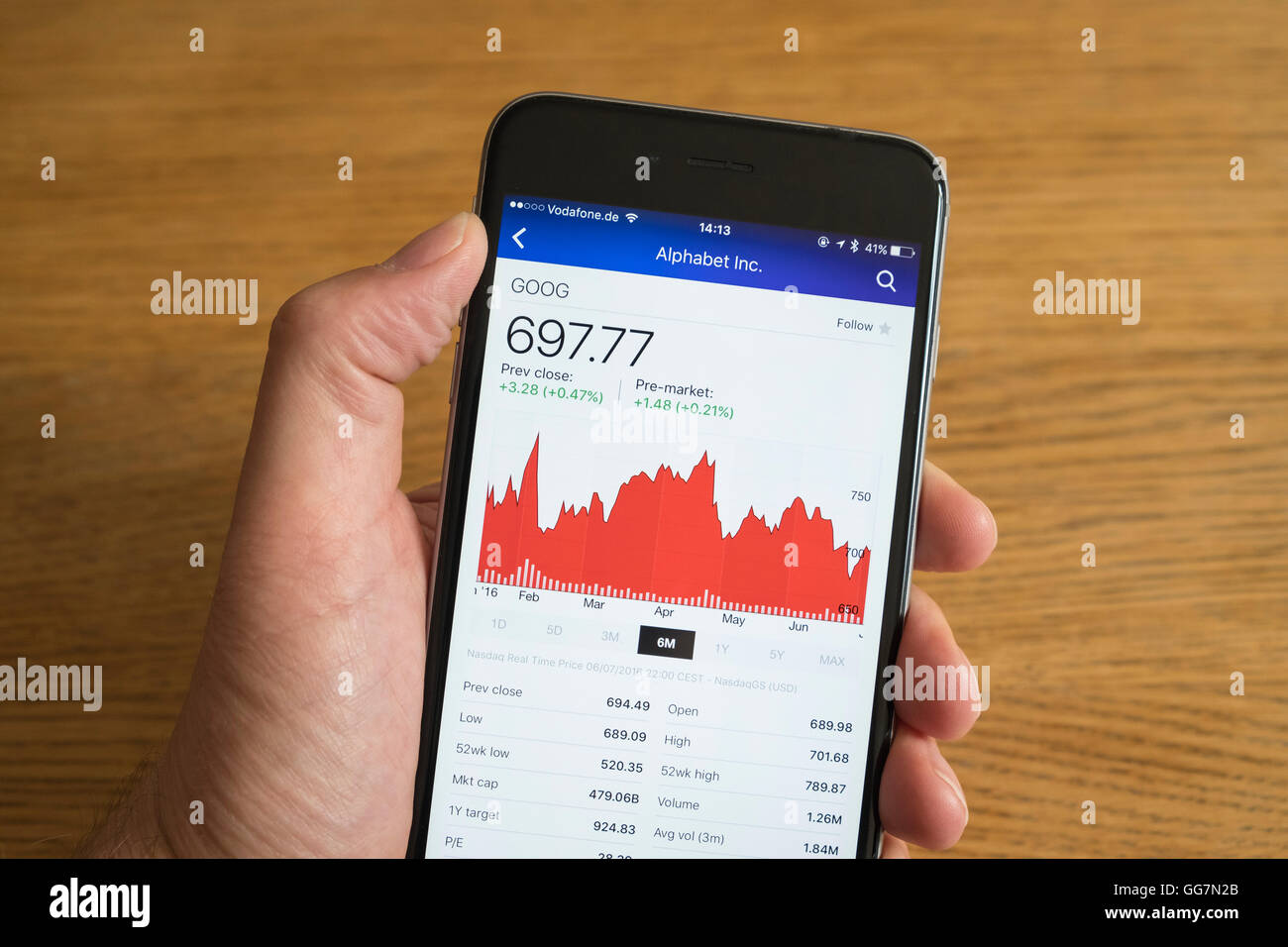 Detail of stock market performance of Google Alphabet company on a smart phone - Stock Image
