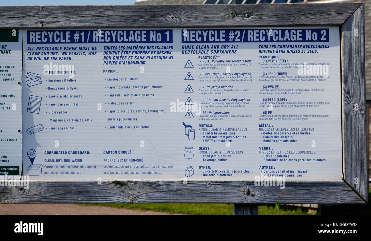 Recycling Instructions Stock Photos & Recycling Instructions Stock