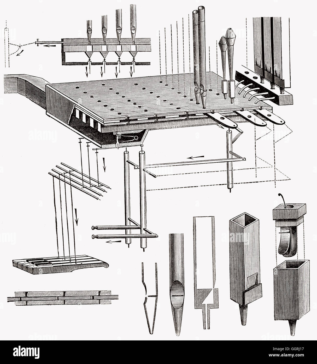 Schematic function of a pipe organ, 19th century Stock Photo ...