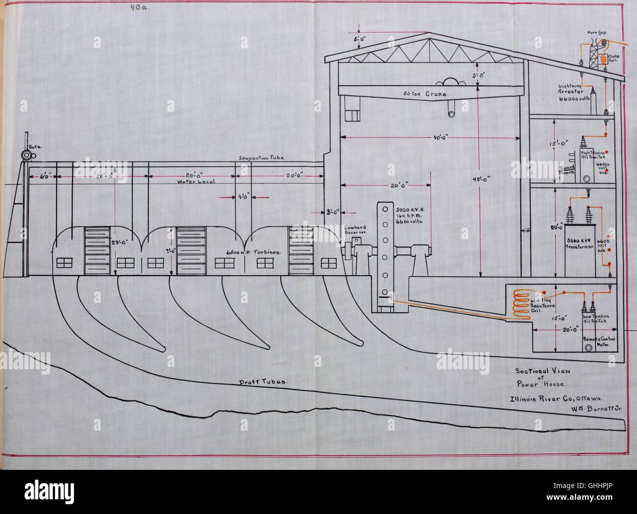 Design Hydro Electric Plant Ottawa Illinois Stock Photos Power Circuit Diagram The Of A At 1914