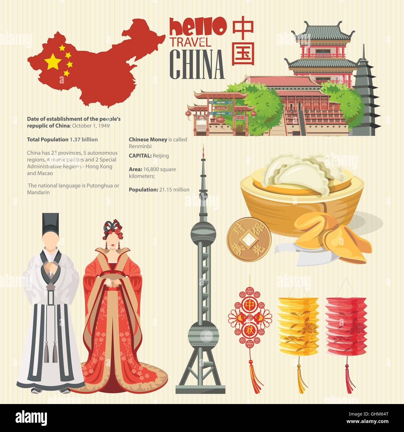 Infographics of China. China travel poster with icons, infographics elements , landmarks and famous Chinese symbols - Stock Image
