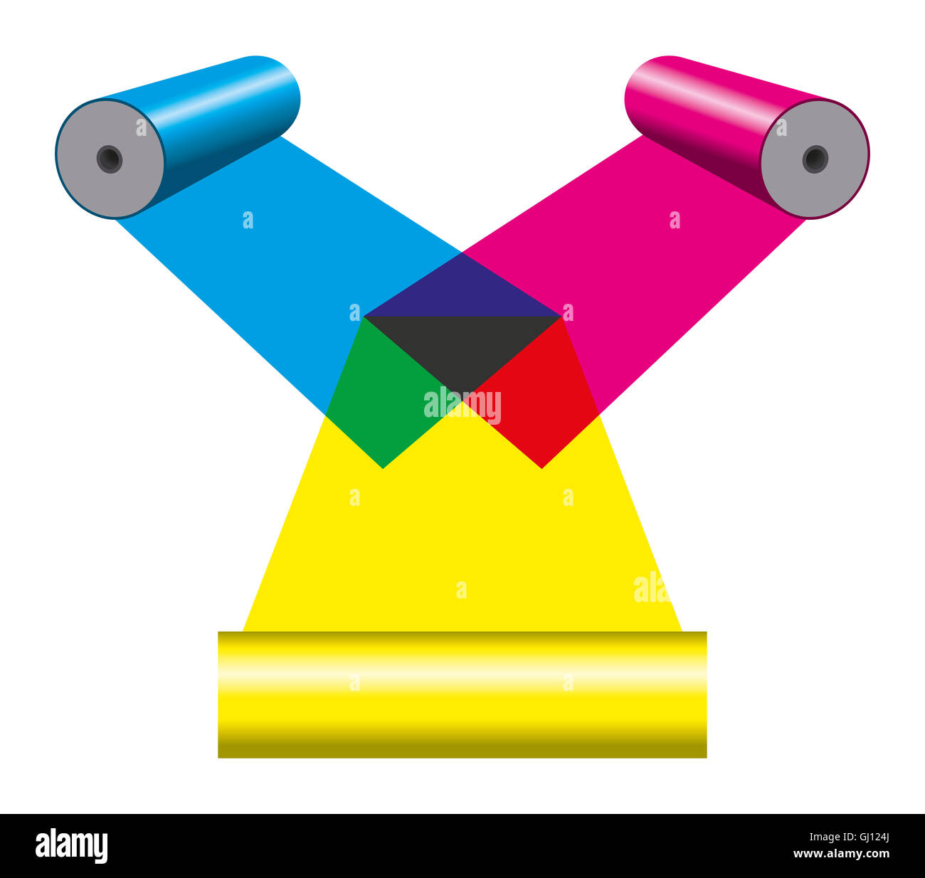 subtractive color mixing with print cylinders synthesis with