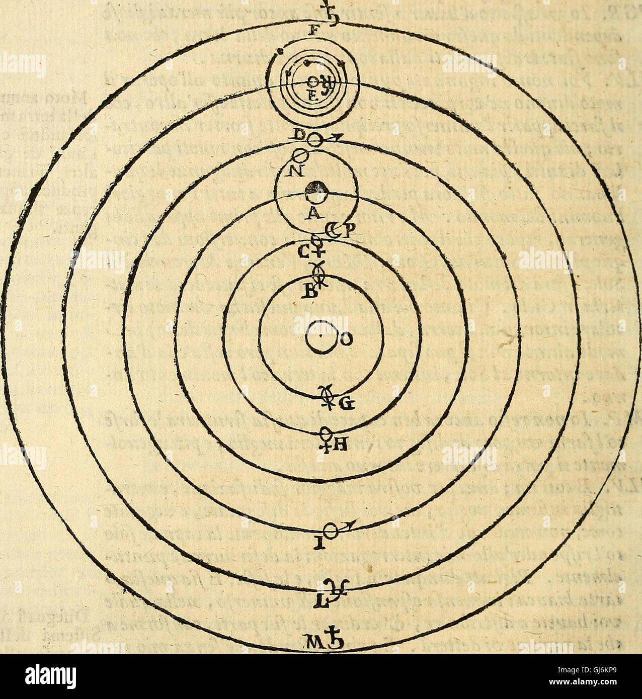 Dialogo di Galileo Galilei Linceo matematico sopraordinario dello studio di Pisa. E filosofo, e matematico primario Stock Photo