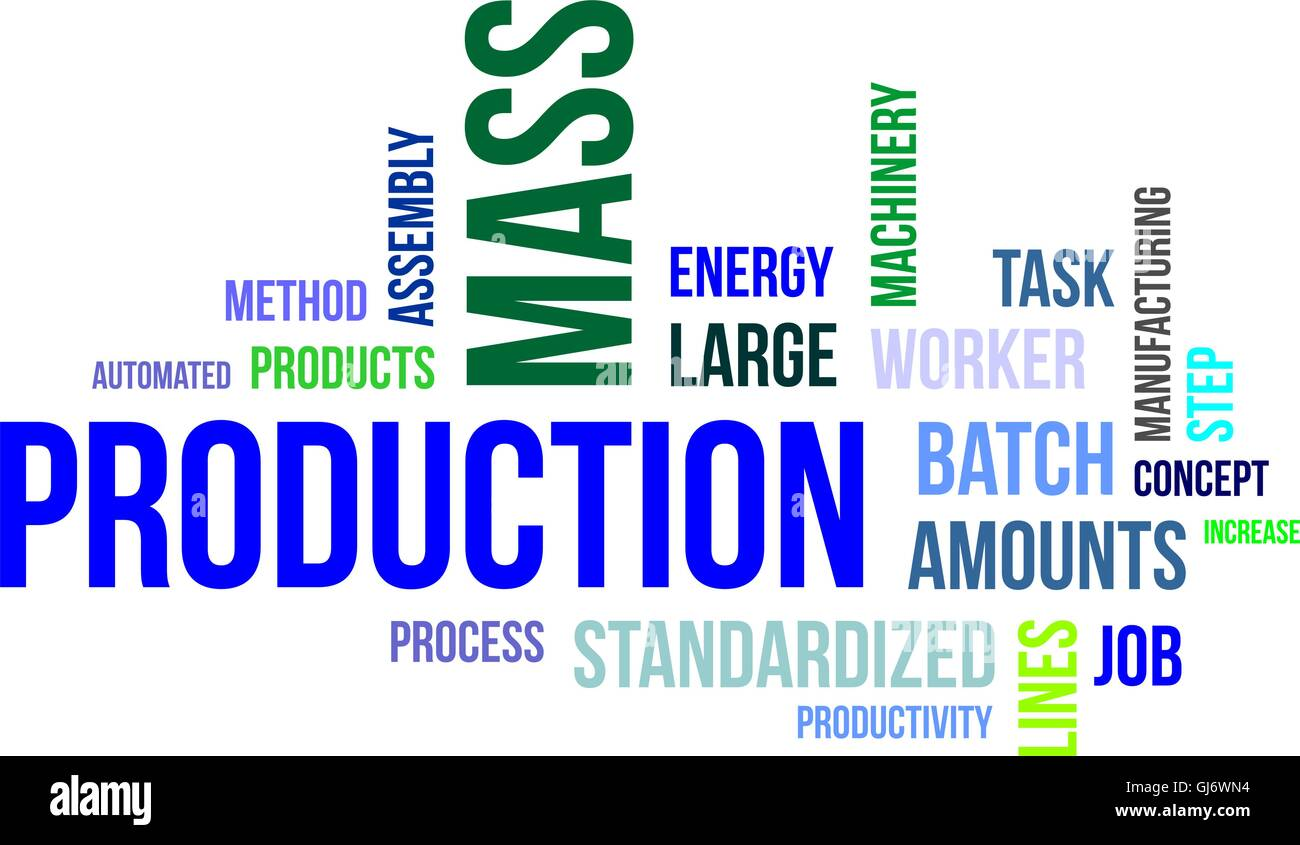 word cloud - mass production - Stock Image