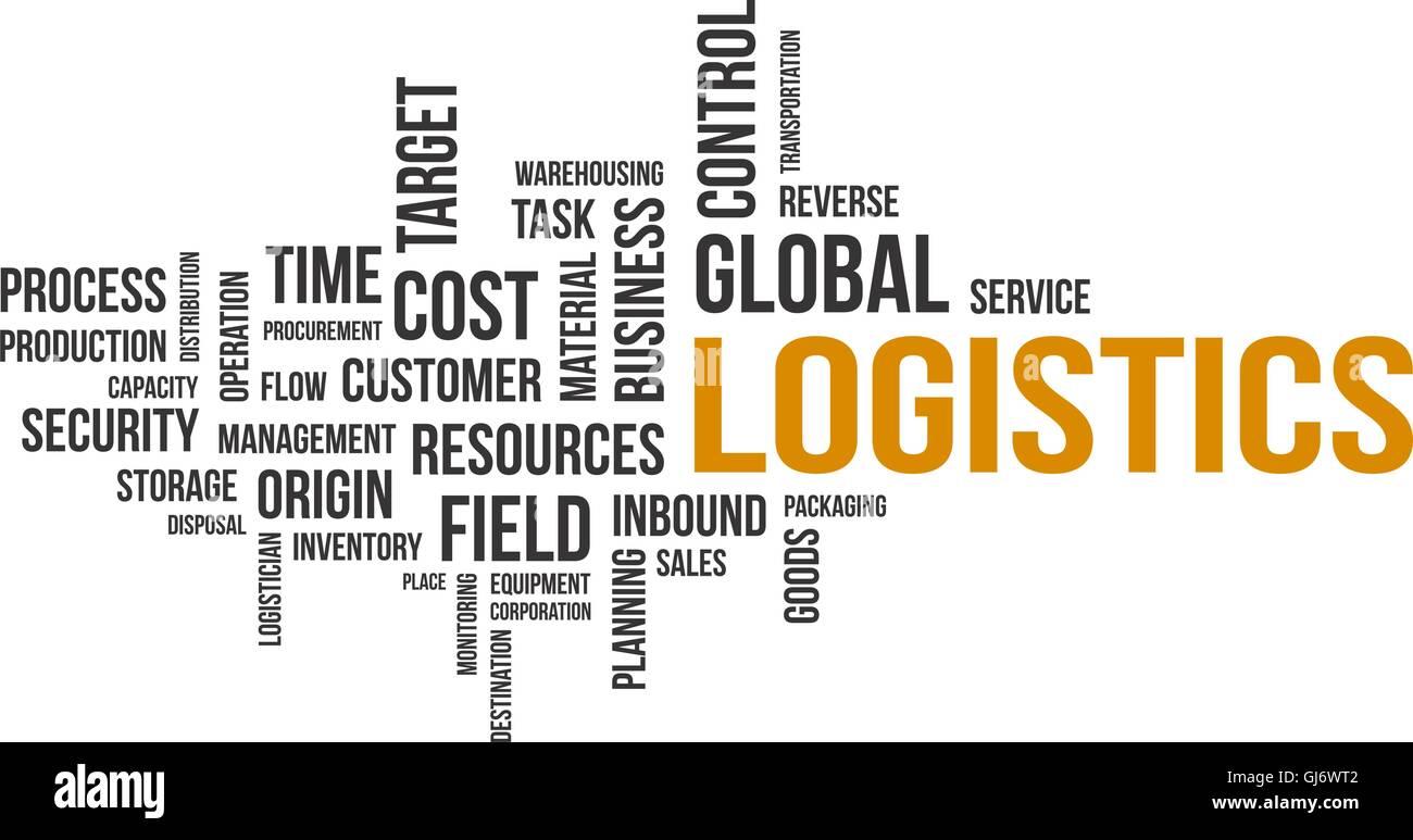 word cloud - logistics - Stock Image