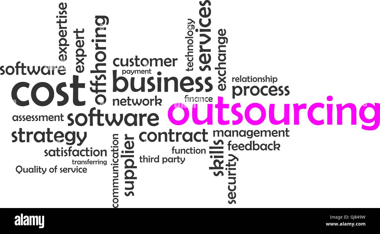 word cloud - outsourcing - Stock Image