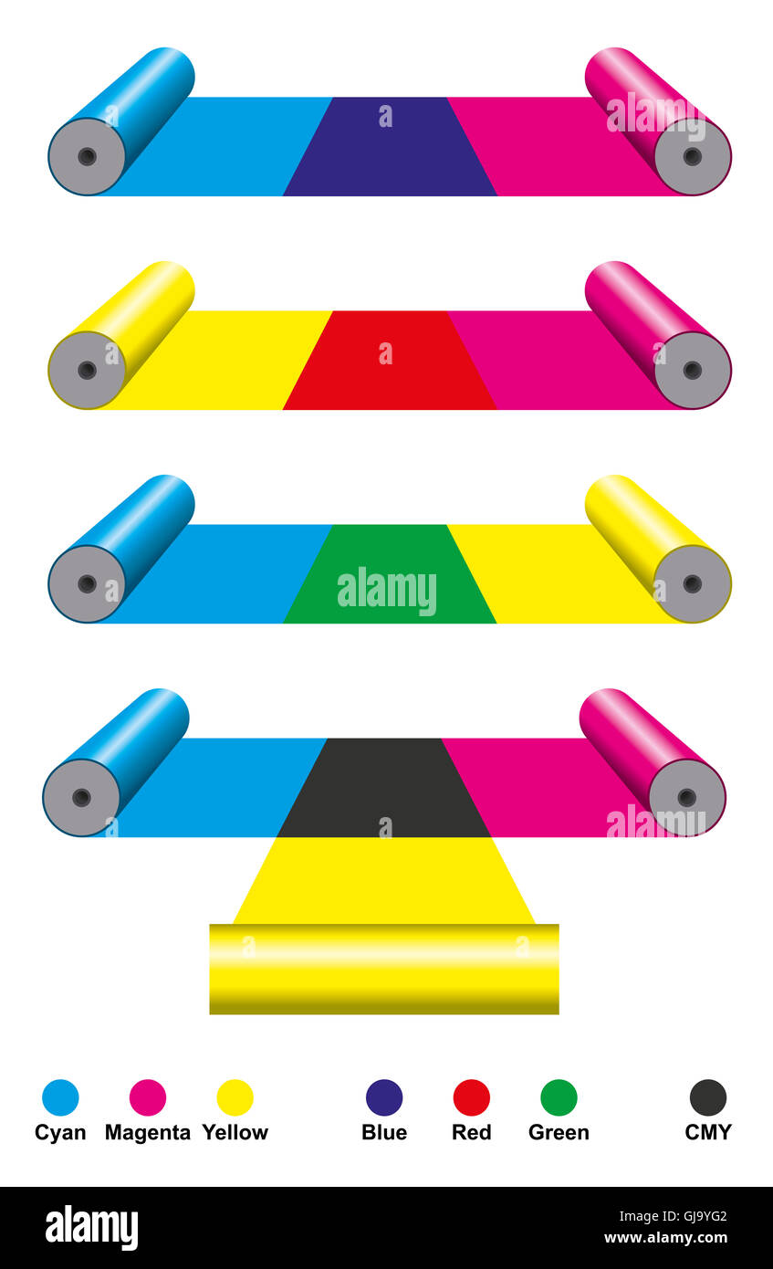 CMY Cyan Magenta Yellow colors printing. Subtractive color mixing illustrated with print cylinders. - Stock Image