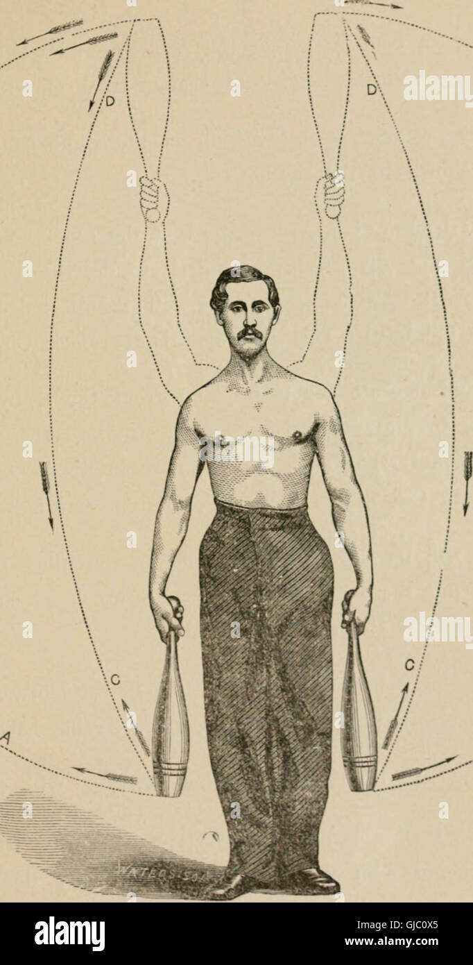 The Indian club exercise - with explanatory figures and positions - photographed from life - also, general remarks - Stock Image