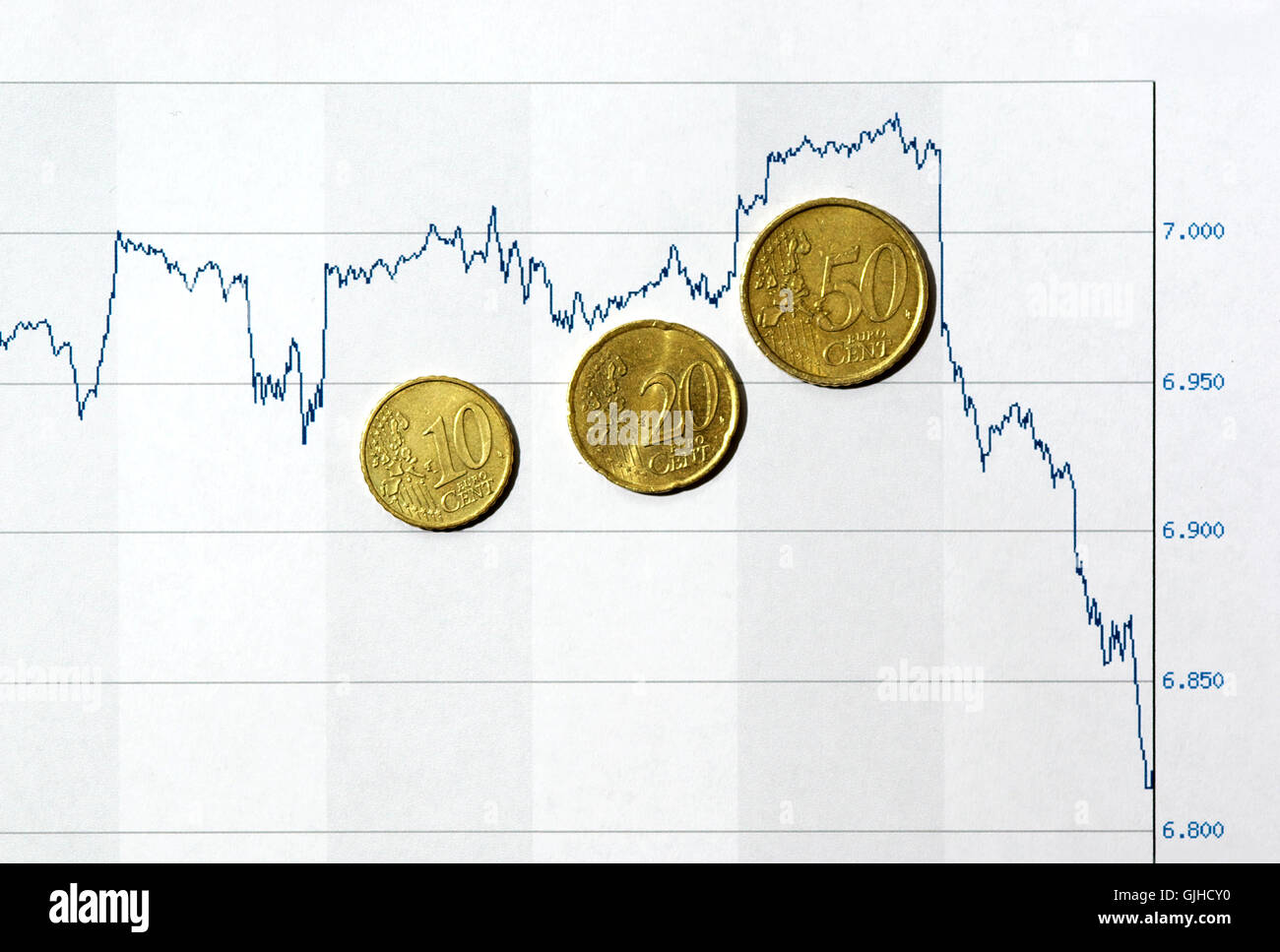 loss stock exchange stock-exchange Stock Photo