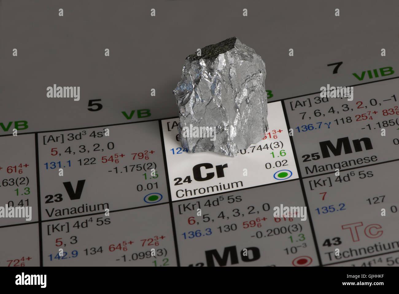 chromium on periodic table of elements Stock Photo