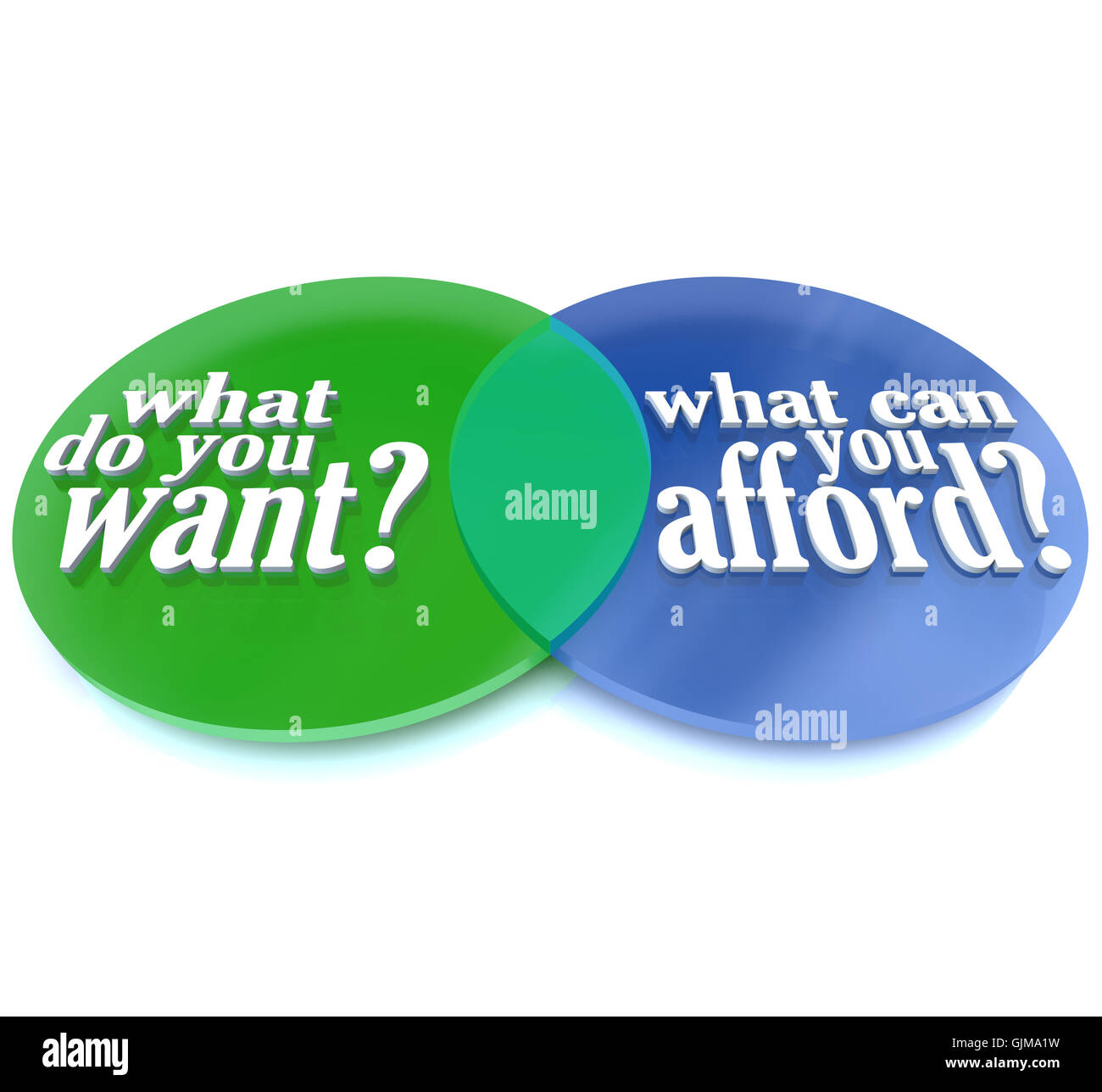 What Do You Want vs Can You Afford Venn Diagram - Stock Image