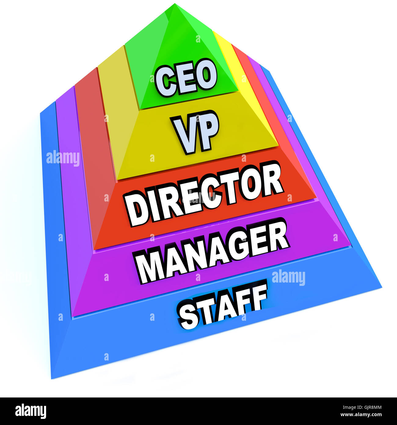 Pyramid of Chain of Command Levels in Organization Stock Photo