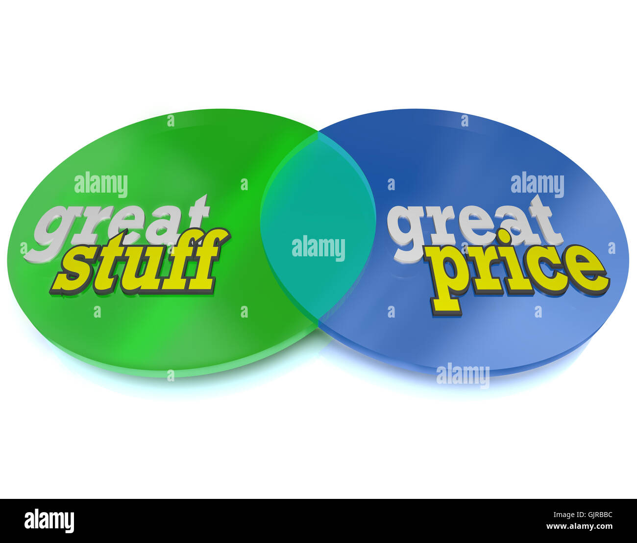 Venn diagram stock photos venn diagram stock images alamy great stuff and affordable price words on venn diagram stock image ccuart Gallery