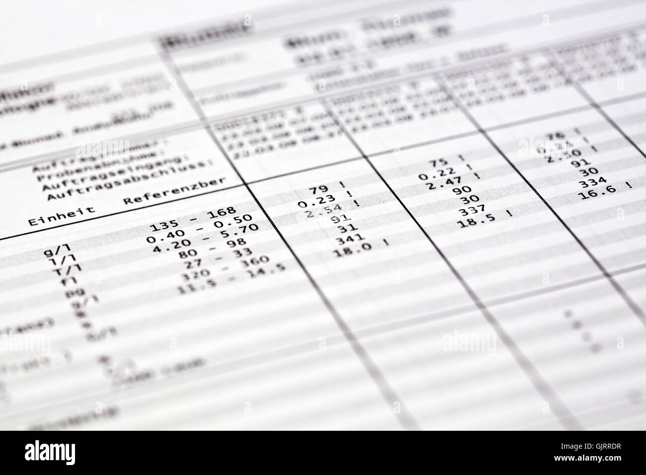 laboratory values - Stock Image