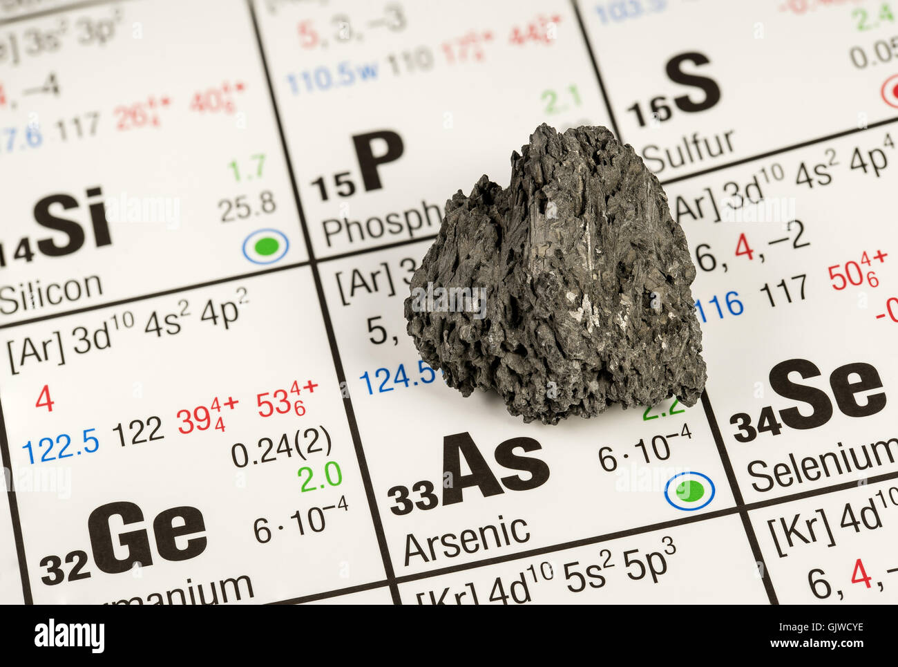 Piece of arsenic placed on periodic table of elements stock photo piece of arsenic placed on periodic table of elements urtaz Images