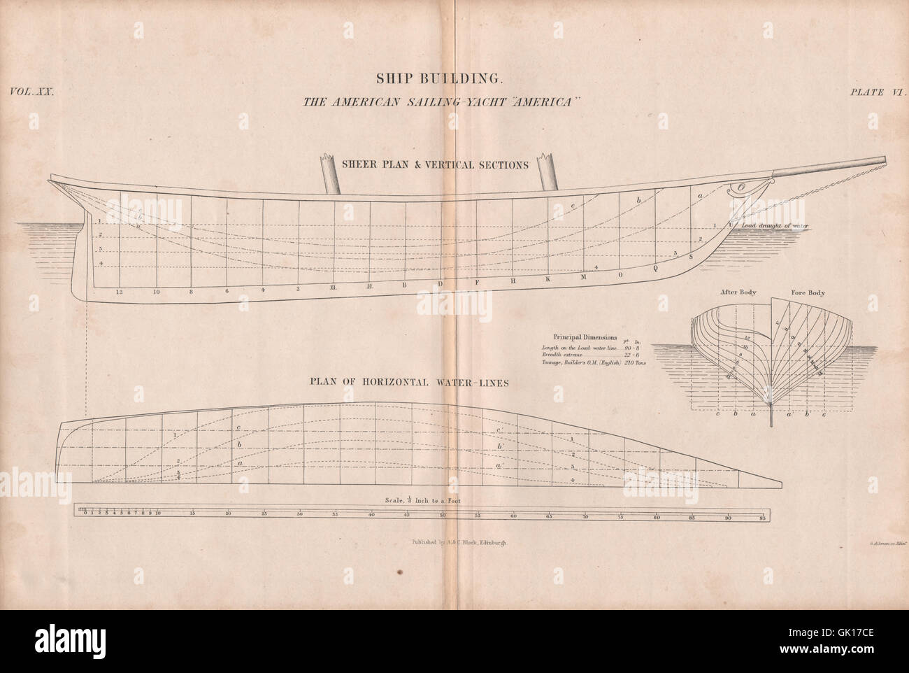 """VICTORIAN BOAT PLAN Sailing Yacht """"America"""" first 1851 America's Cup winner 1860 Stock Photo"""