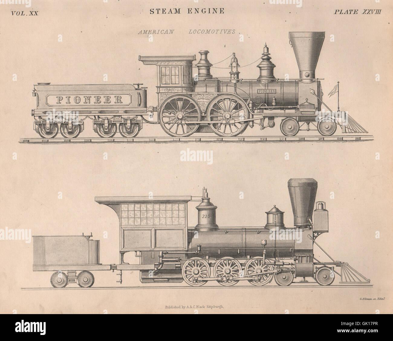 American Steam Locomotives Steam Trains 19th Century Antique