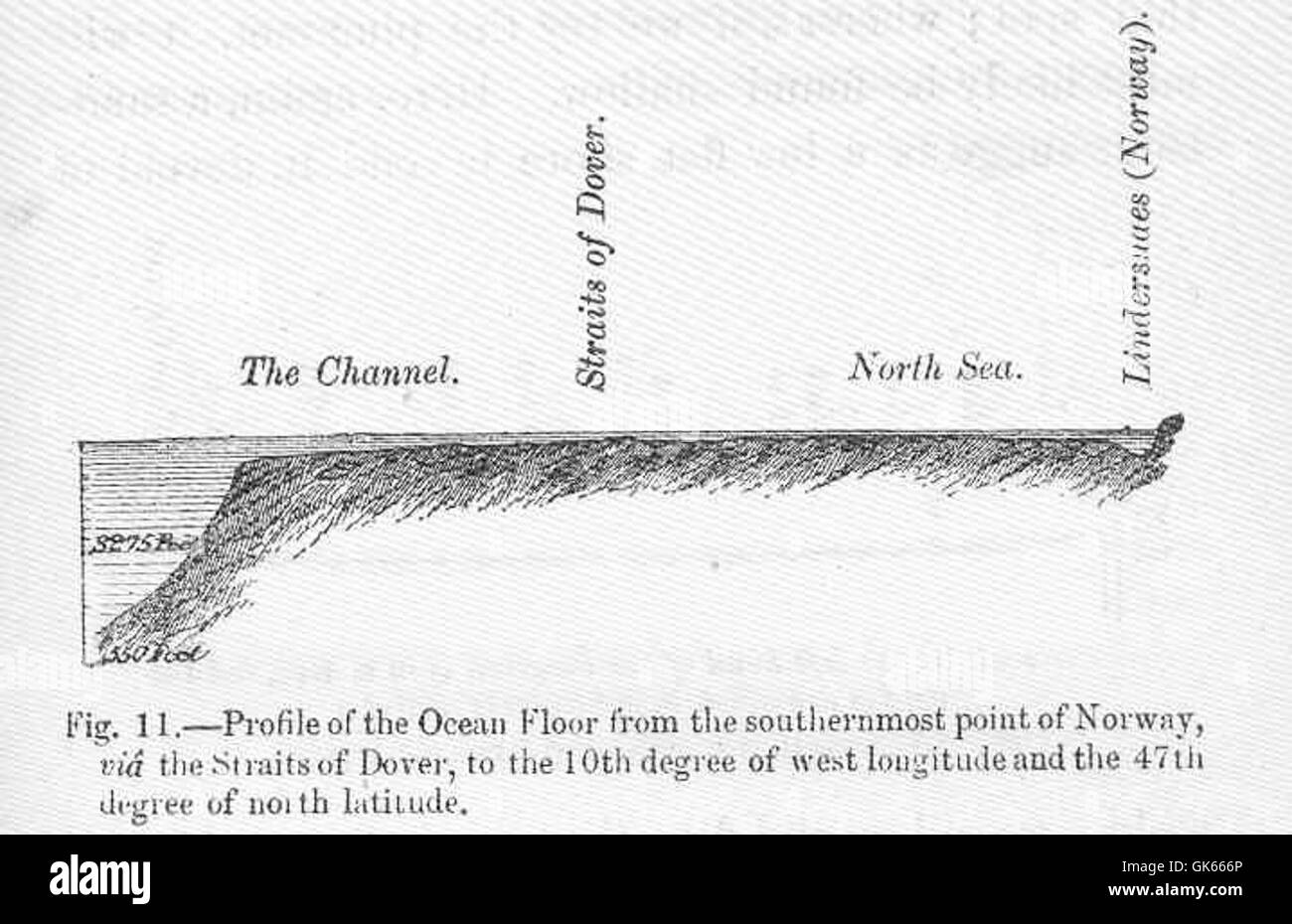 49949 Profile of the Ocean Floor from the southernmost point of Norway, via  the Straits of Dover, to the 10th degree of west longitude