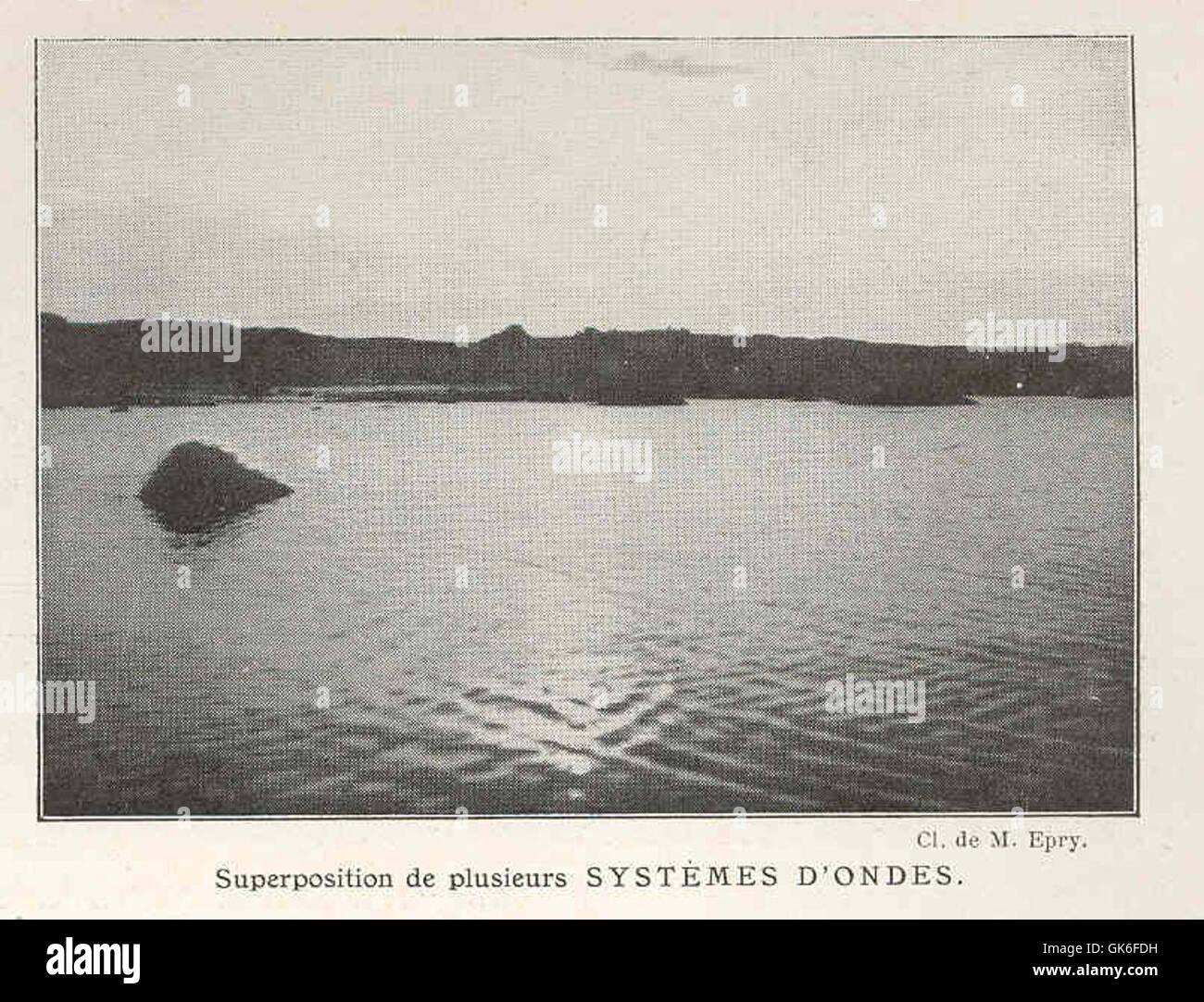 36853 Superposition de Plusieurs Systemes d'Ondes - Stock Image