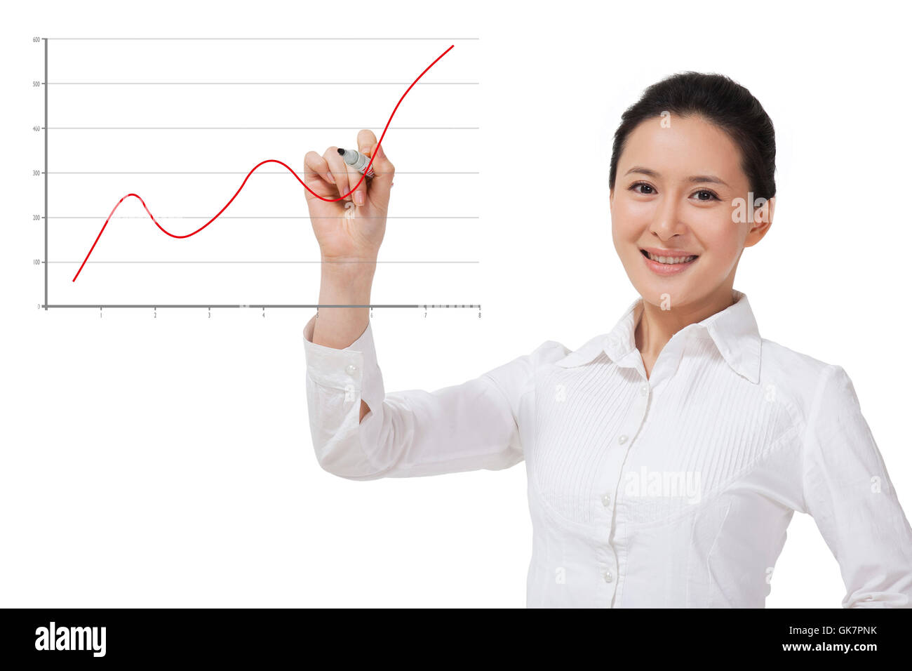 young business woman draw a curve chart GK7PNK shirts color chart pen stock photos & shirts color chart pen stock