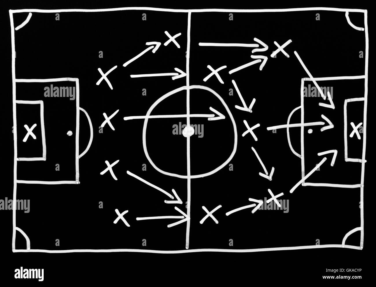 soccer tactics - soccer tactics - Stock Image