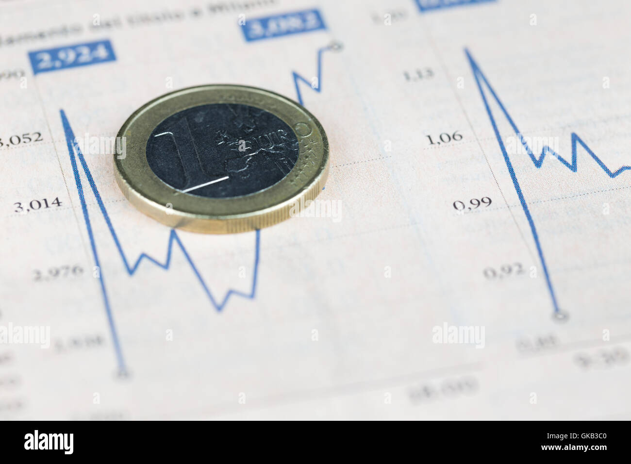 One euro coin over financial graph, economy concept - Stock Image