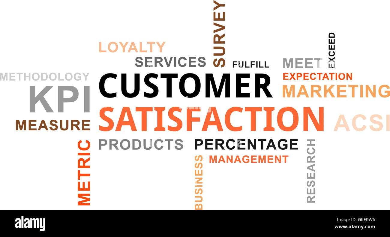 word cloud - customer satisfaction - Stock Image