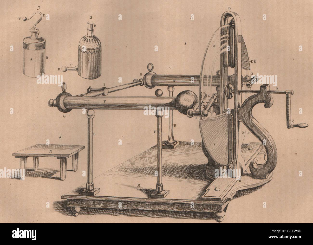 PHYSICS Electricity machine  Volta's gun  Leyden jar
